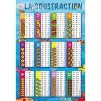 4006-poster-la-soustraction